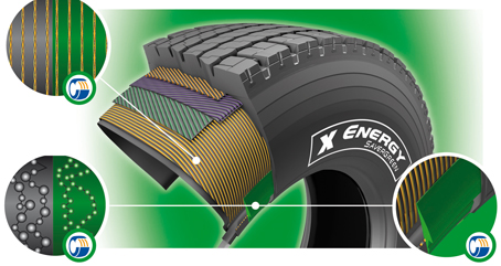 Michelin lanza sus neumáticos Energy Savergreen 2