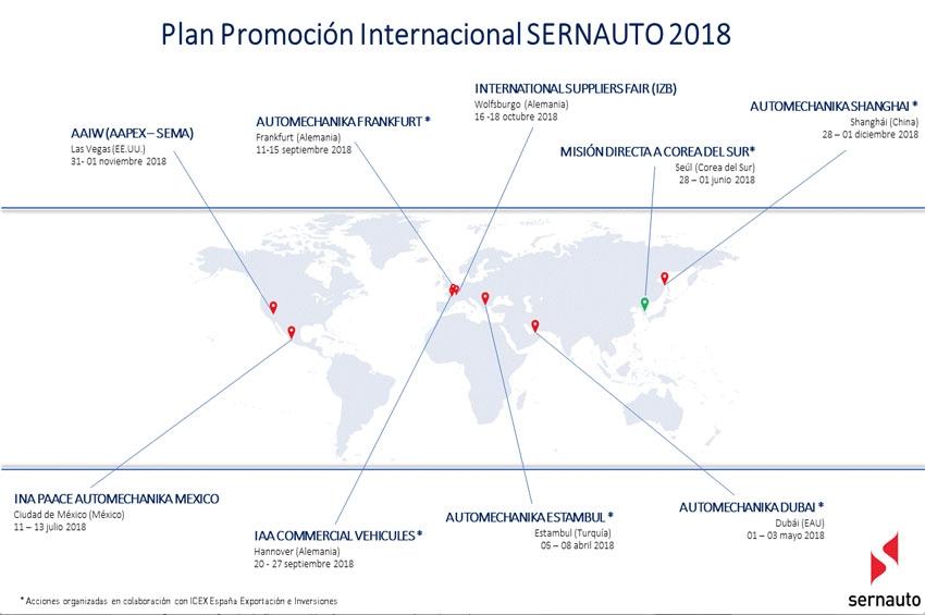 SERNAUTO finaliza con éxito su plan de promoción internacional