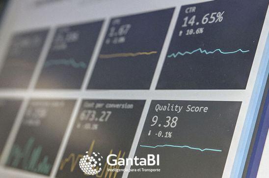 GantaBI ofrece nuevos cuadros de mando para empresas con TRANS2000