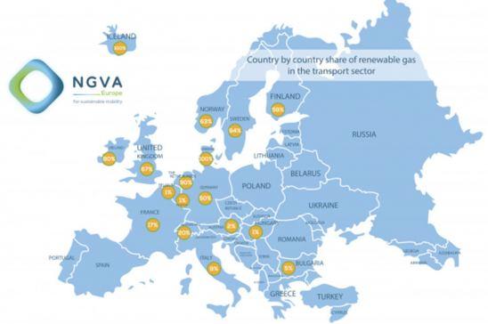 El gas de origen renovable, al alza