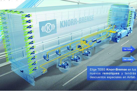 sistema aerodinámico Knorr Bremse