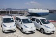 Baleares regula por su cuenta el plan MOVES II de renovación de vehículos menos contaminantes