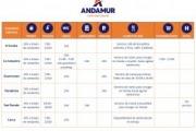 Actualizadas las medidas de Andamur ante el Covid-19