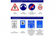 Hasta 125 señales de tráfico y carteles no figuran en el Reglamento General de Circulación